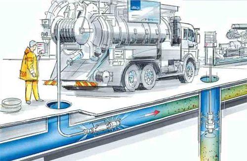 ipari szennyvíz szállítás